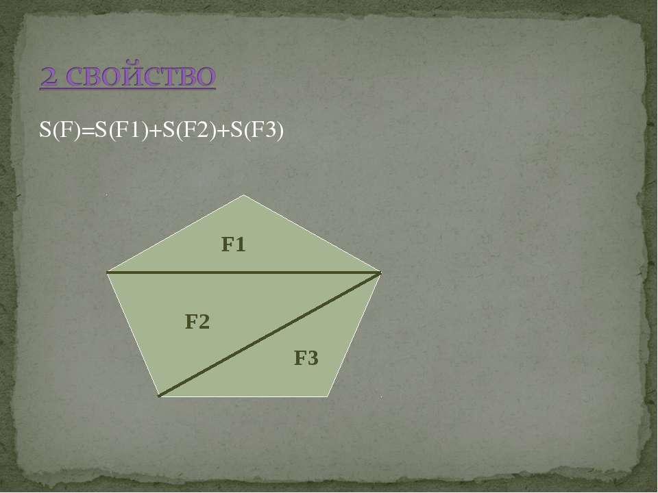 S(F)=S(F1)+S(F2)+S(F3) F3 F2 F1