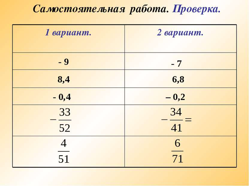 Спасибо за урок! Анимированные картинки: http://www.livegif.ru/ + -