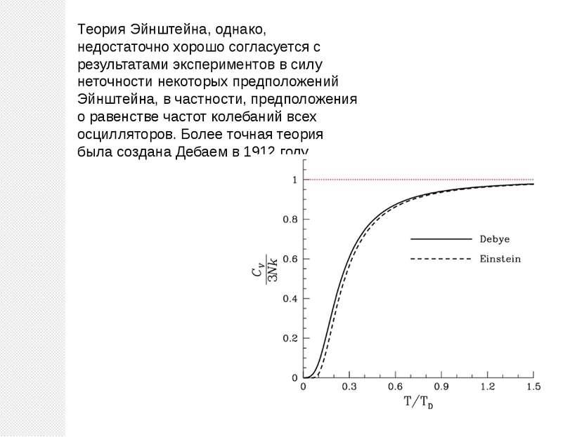 Теория Эйнштейна, однако, недостаточно хорошо согласуется с результатами эксп...