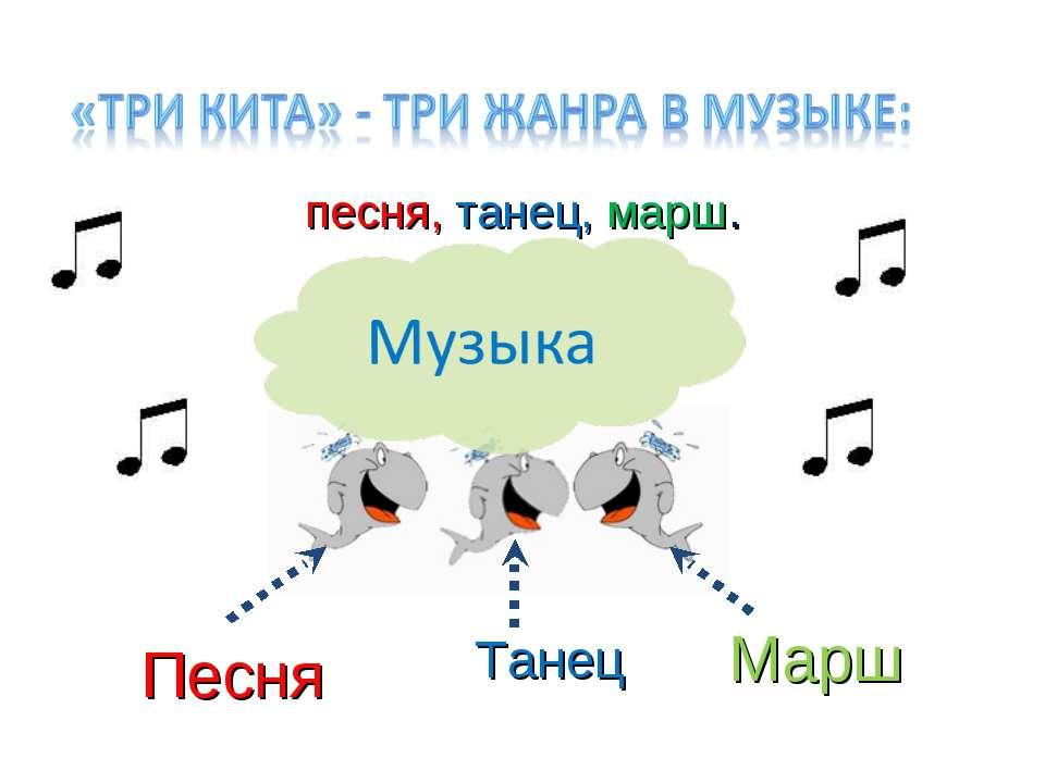 песня, танец, марш. Песня Танец Марш