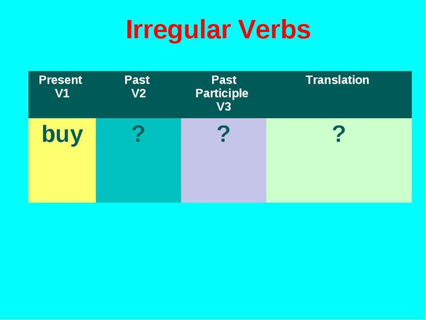 Irregular Verbs Present V1 Past V2 Past Participle V3 Translation buy ? ? ?