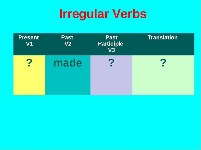 Irregular Verbs Present V1 Past V2 Past Participle V3 Translation ? made ? ?
