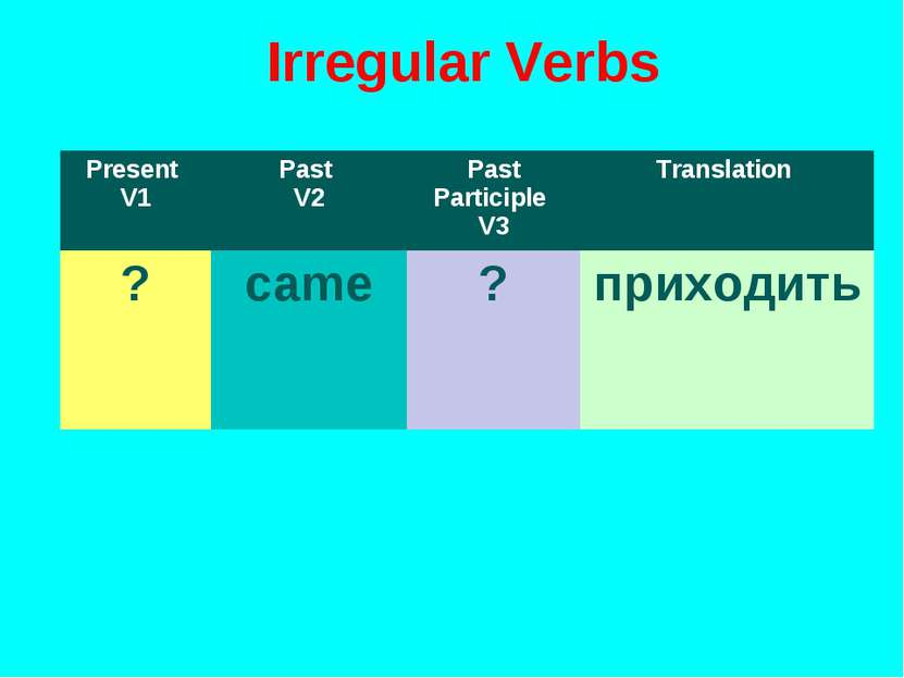 Irregular Verbs Present V1 Past V2 Past Participle V3 Translation ? came ? пр...