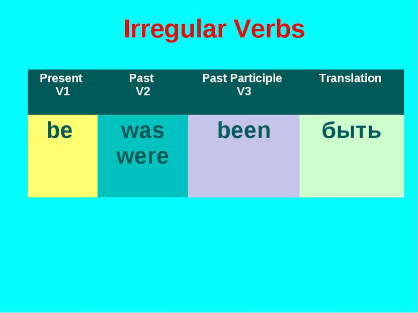 Irregular Verbs Present V1 Past V2 Past Participle V3 Translation be was were...