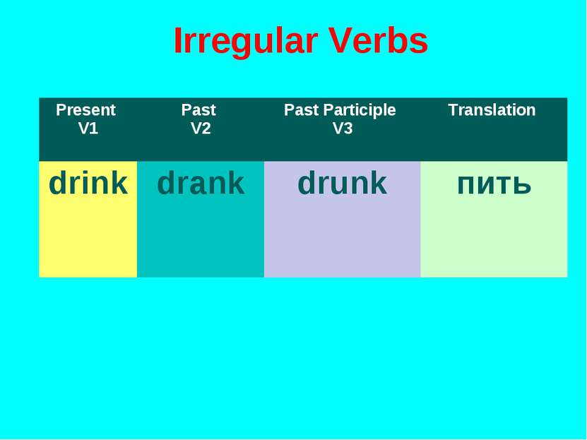 Irregular Verbs Present V1 Past V2 Past Participle V3 Translation drink drank...