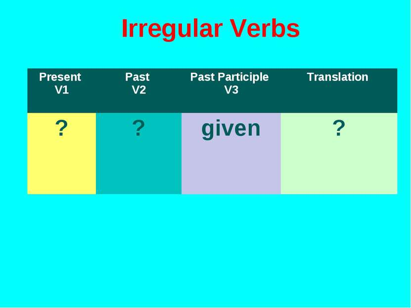 Irregular Verbs Present V1 Past V2 Past Participle V3 Translation ? ? given ?