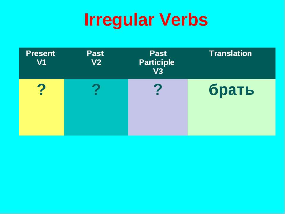 Irregular Verbs Present V1 Past V2 Past Participle V3 Translation ? ? ? брать