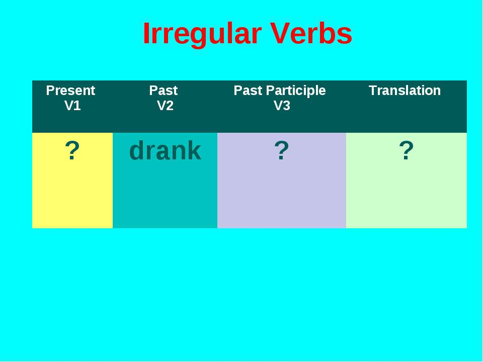 Irregular Verbs Present V1 Past V2 Past Participle V3 Translation ? drank ? ?