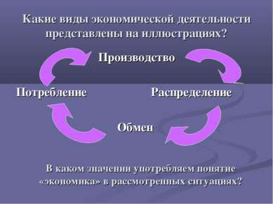 Какие виды экономической деятельности представлены на иллюстрациях? Производс...