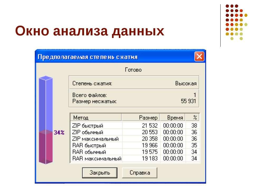 Окно анализа данных