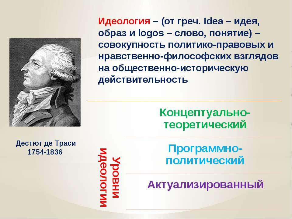 Дестют де Траси 1754-1836 Идеология – (от греч. Idea – идея, образ и logos – ...