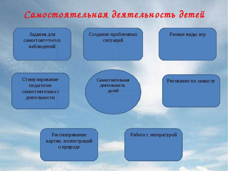 Самостоятельная деятельность детей Самостоятельная деятельность детей Работа ...