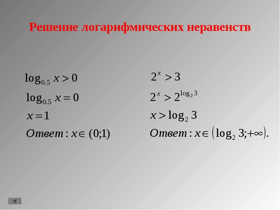Решение логарифмических неравенств