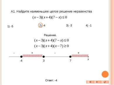 А2. Укажите число целых решений неравенства Решение. -2 2 4 - + - + /////////...
