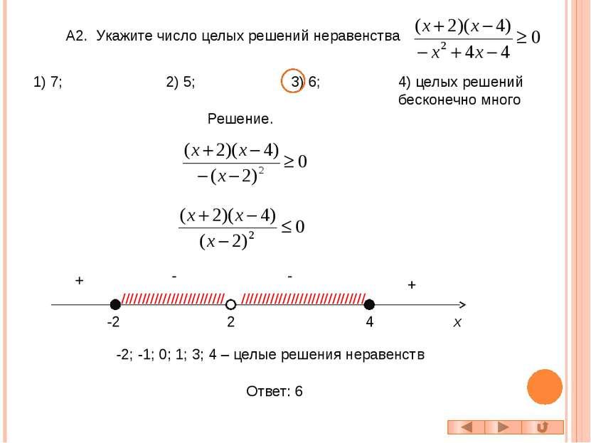 В1. Найдите сумму целых решений неравенства Решение. -3 3 - + - + ///////////...