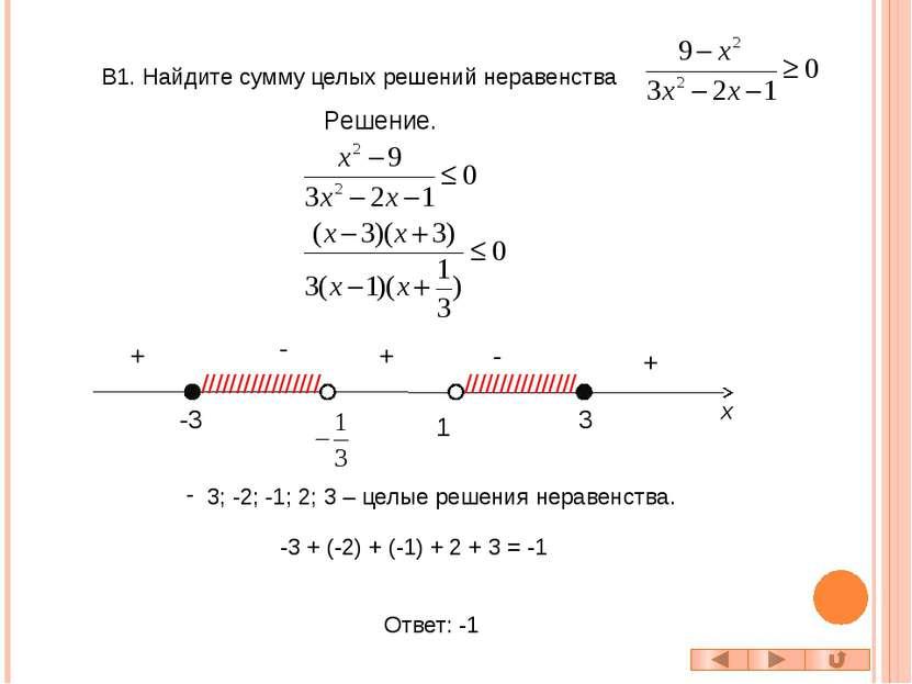 В2. Укажите сумму целых чисел, не являющихся решением неравенства Решение. -1...