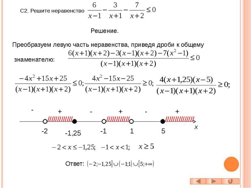 С3. Решите неравенство Решение. Пусть , тогда -1 5 + - + ////////////////////...