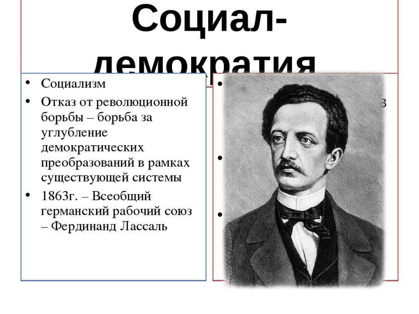 Социал-демократия Социализм Отказ от революционной борьбы – борьба за углубле...