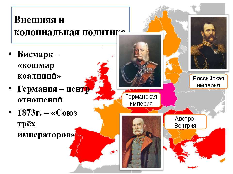 Внешняя и колониальная политика Бисмарк – «кошмар коалиций» Германия – центр ...