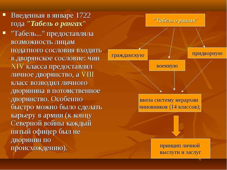 """Введенная в январе 1722 года """"Табель о рангах"""" """"Табель..."""" предоставляла возм..."""