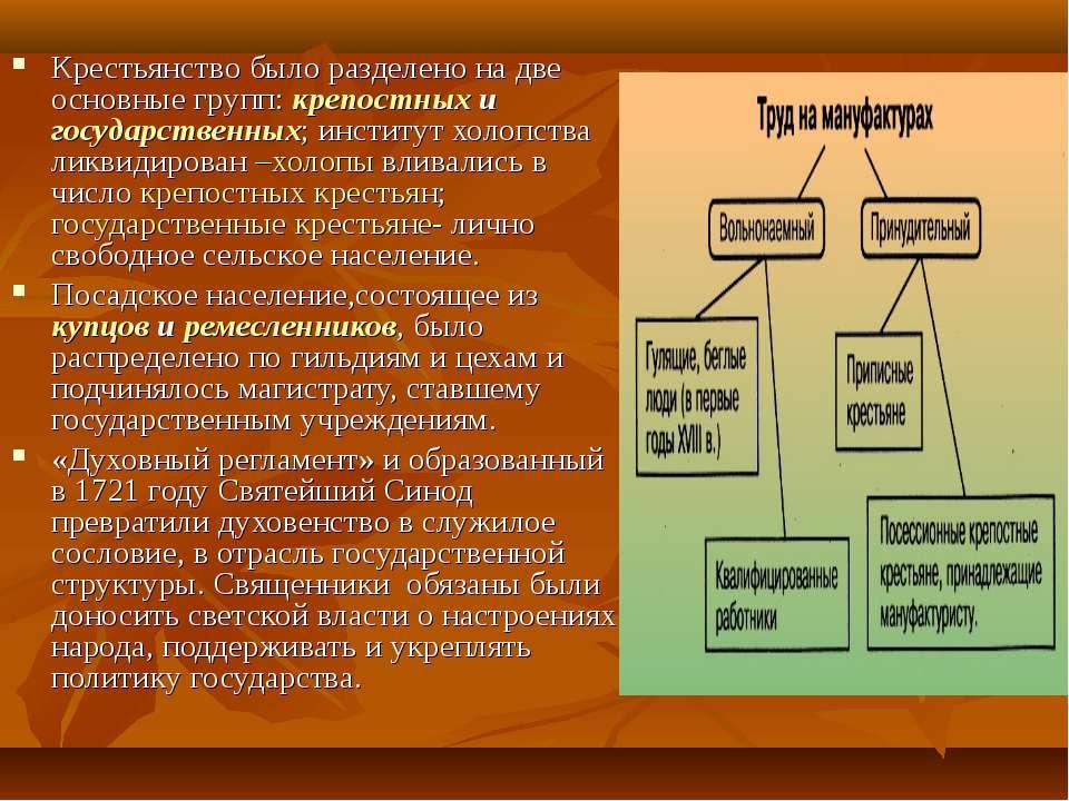 Крестьянство было разделено на две основные групп: крепостных и государственн...