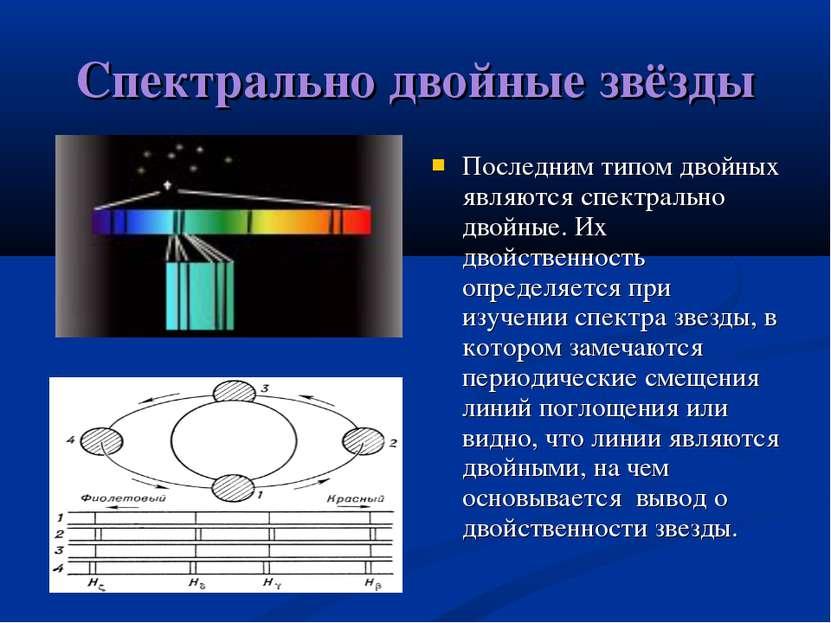 Спектрально двойные звёзды Последним типом двойных являются спектрально двойн...