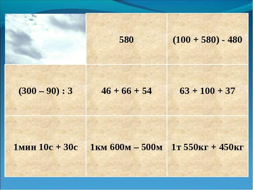 Е г и п е т 1т 550кг + 450кг 1км 600м – 500м 1мин 10с + 30с 63 + 100 + 37 46 ...