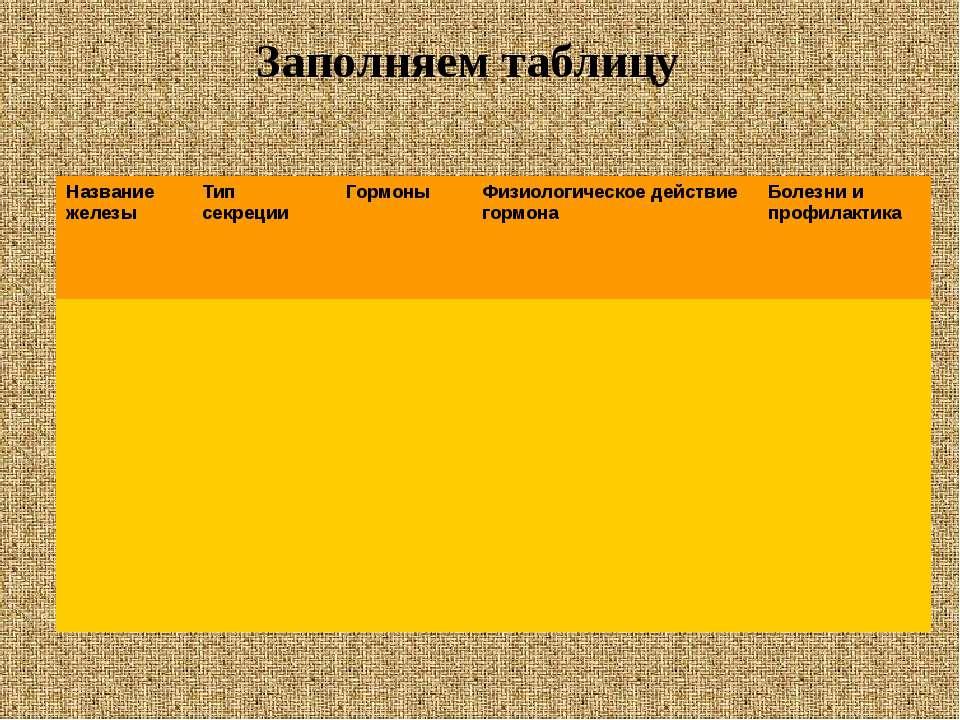 Заполняем таблицу Название железы Тип секреции Гормоны Физиологическое действ...