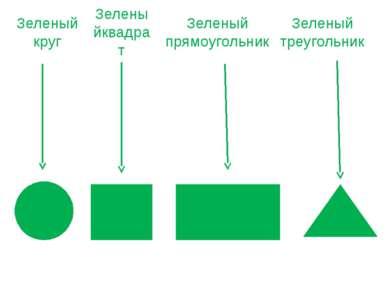 Зеленыйквадрат Зеленый круг Зеленый прямоугольник Зеленый треугольник