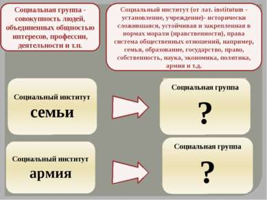 Социальная группа - совокупность людей, объединенных общностью интересов, про...