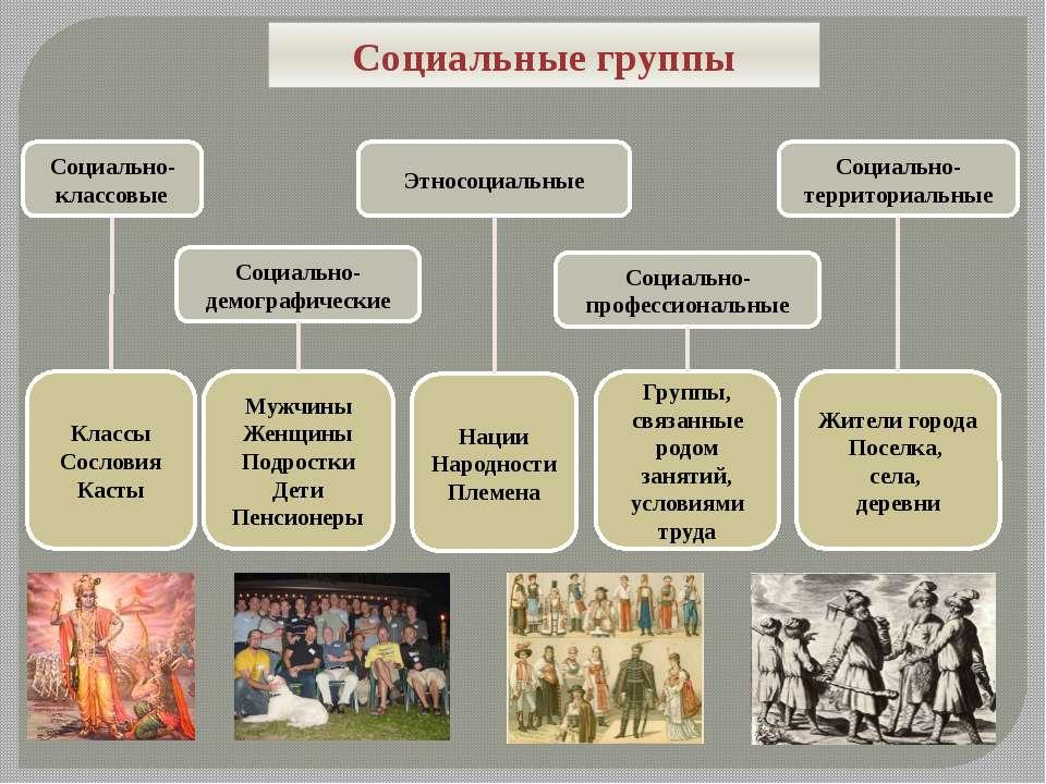 Социальные группы Социально-демографические Этносоциальные Социально-професси...