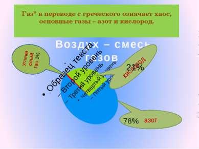 """Газ"""" в переводе с греческого означает хаос, основные газы – азот и кислород. ..."""