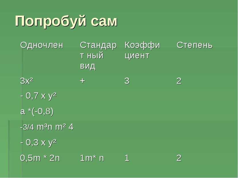 Попробуй сам Одночлен Стандарт ный вид Коэффи циент Степень 3х² + 3 2 - 0,7 х...