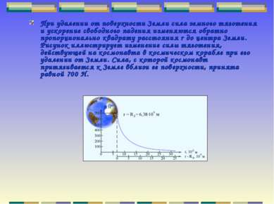 При удалении от поверхности Земли сила земного тяготения и ускорение свободно...