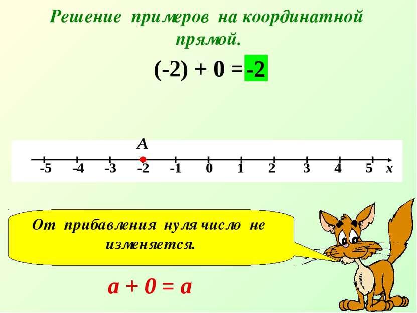 Решение примеров на координатной прямой. (-2) + 0 = А -2 От прибавления нуля ...