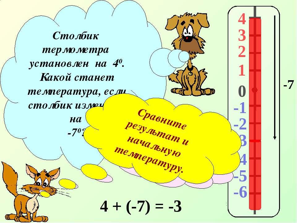 4 3 2 1 -1 0 -2 -3 -4 -5 -6 Столбик термометра установлен на 40. Какой станет...