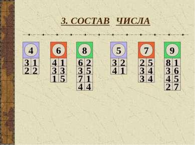 3. СОСТАВ ЧИСЛА 2 3 1 5 7 6 5 4 4 3 5 4 8 7 4 6