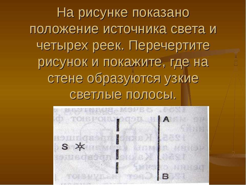 На рисунке показано положение источника света и четырех реек. Перечертите рис...