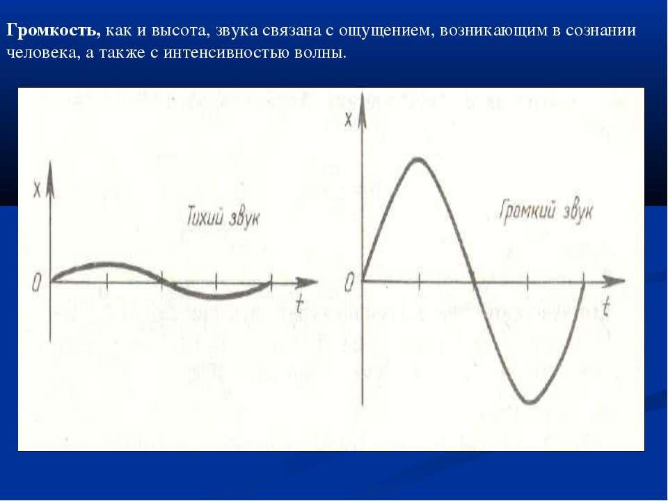 Громкость, как и высота, звука связана с ощущением, возникающим в сознании че...