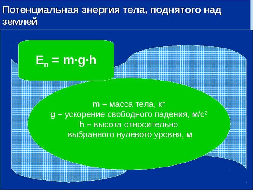 Потенциальная энергия тела, поднятого над землей