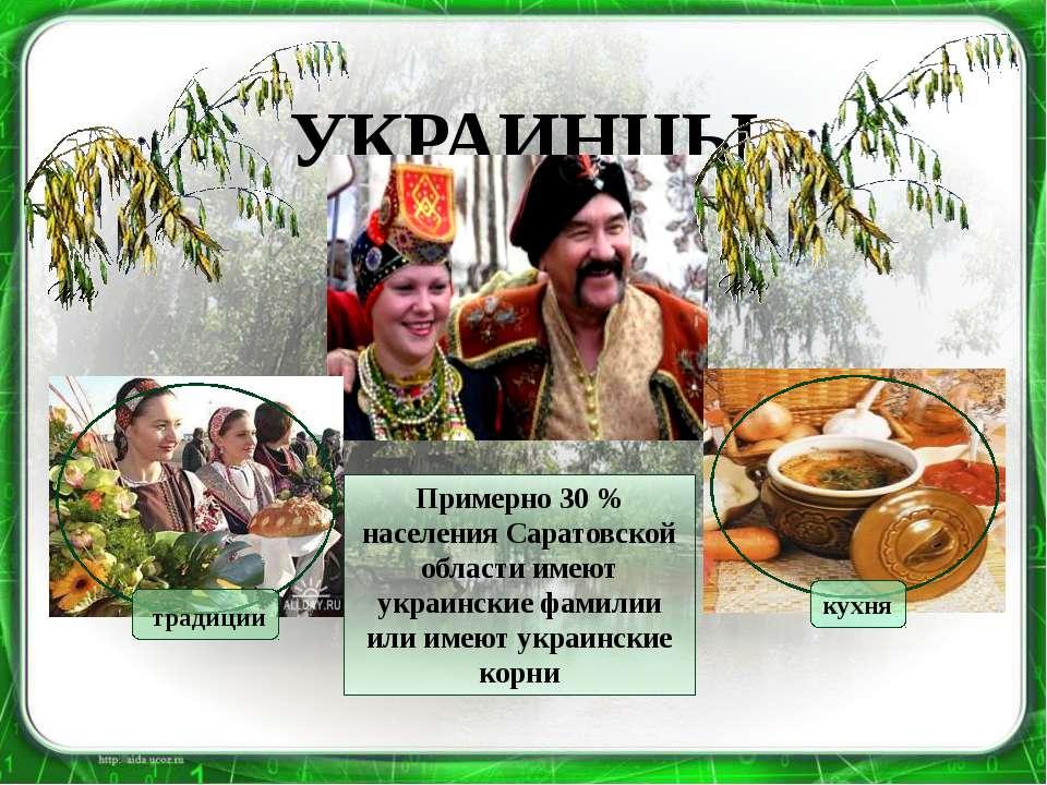 РУССКИЕ Основное население России (свыше 120 млн. чел.). В области – 2 293 12...