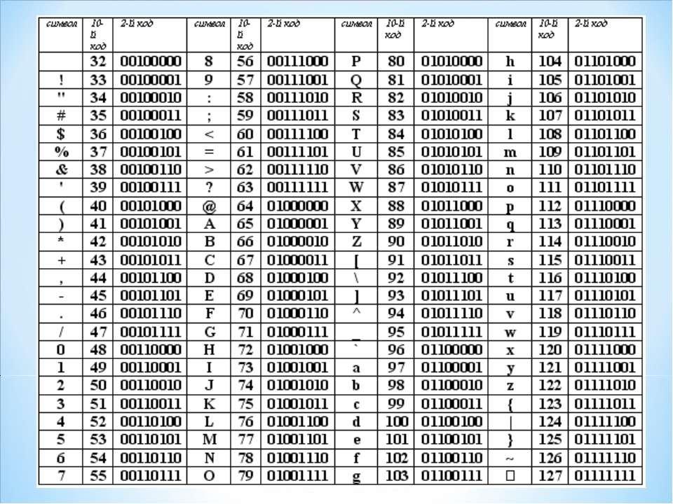 Стандартная часть таблицы
