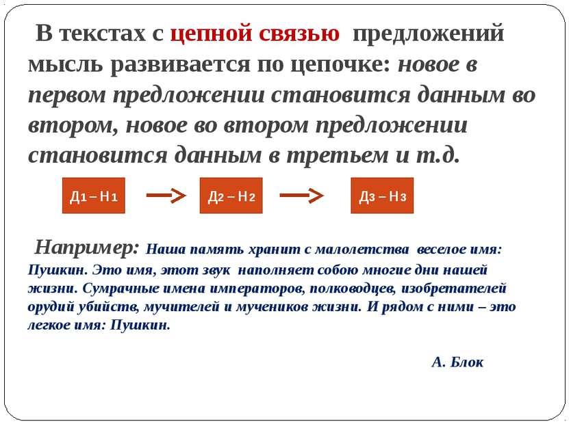 В текстах с цепной связью предложений мысль развивается по цепочке: новое в п...