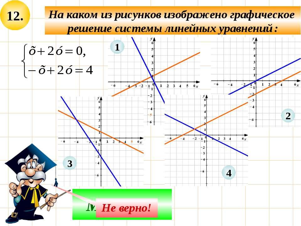 12. На каком из рисунков изображено графическое решение системы линейных урав...