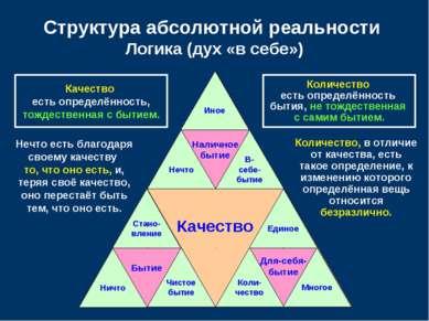 Качество Для-себя- бытие Наличное бытие Бытие Структура абсолютной реальности...