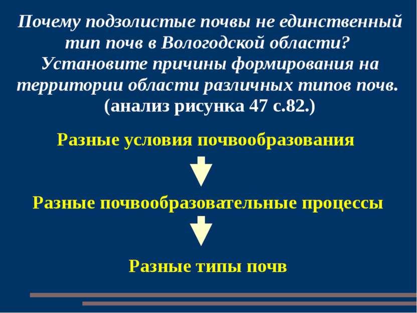 Почему подзолистые почвы не единственный тип почв в Вологодской области? Уста...