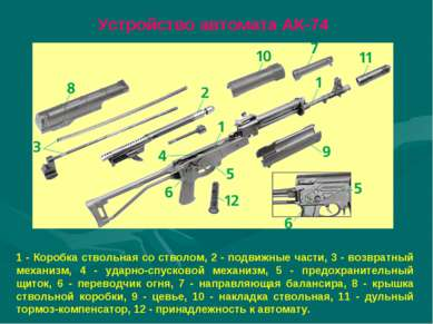 Устройство автомата АК-74 ...