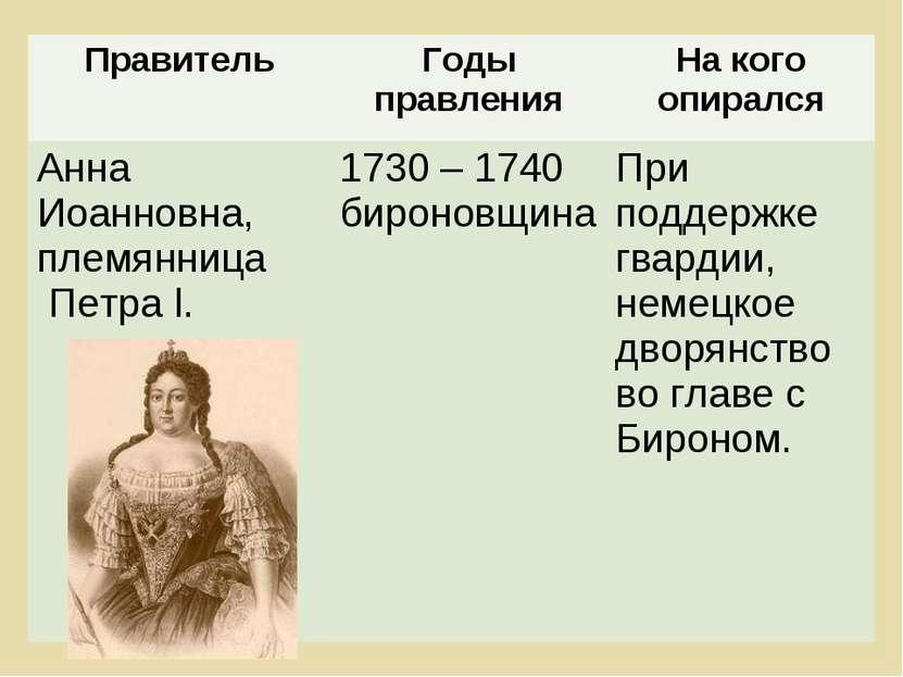 Правитель Годы правления На кого опирался Анна Иоанновна, племянница Петра l....