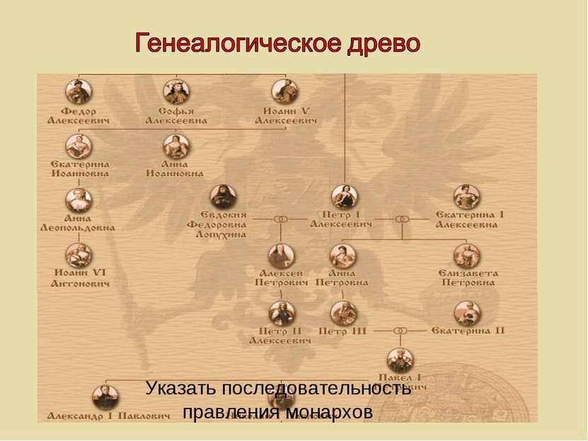 Указать последовательность правления монархов
