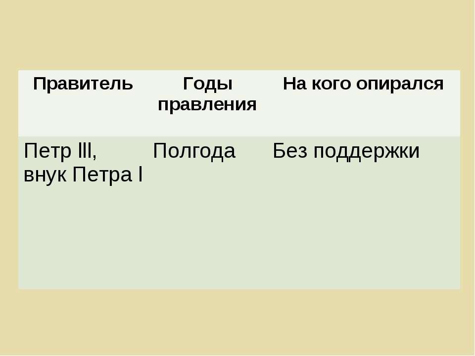 Правитель Годы правления На кого опирался Петр lll, внук Петра l Полгода Без ...